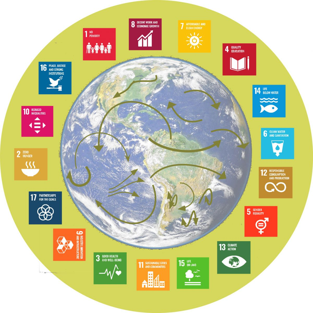 "Sustainable development, complexity and change: thinking and practices for the SDG and other objectives<span id=""edit_27490""><script>$(function() { $('#edit_27490').load( ""/myces/user/editobj.php?tipo=evento&id=27490"" ); });</script></span>"
